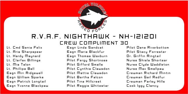 RVAF Nighthawk