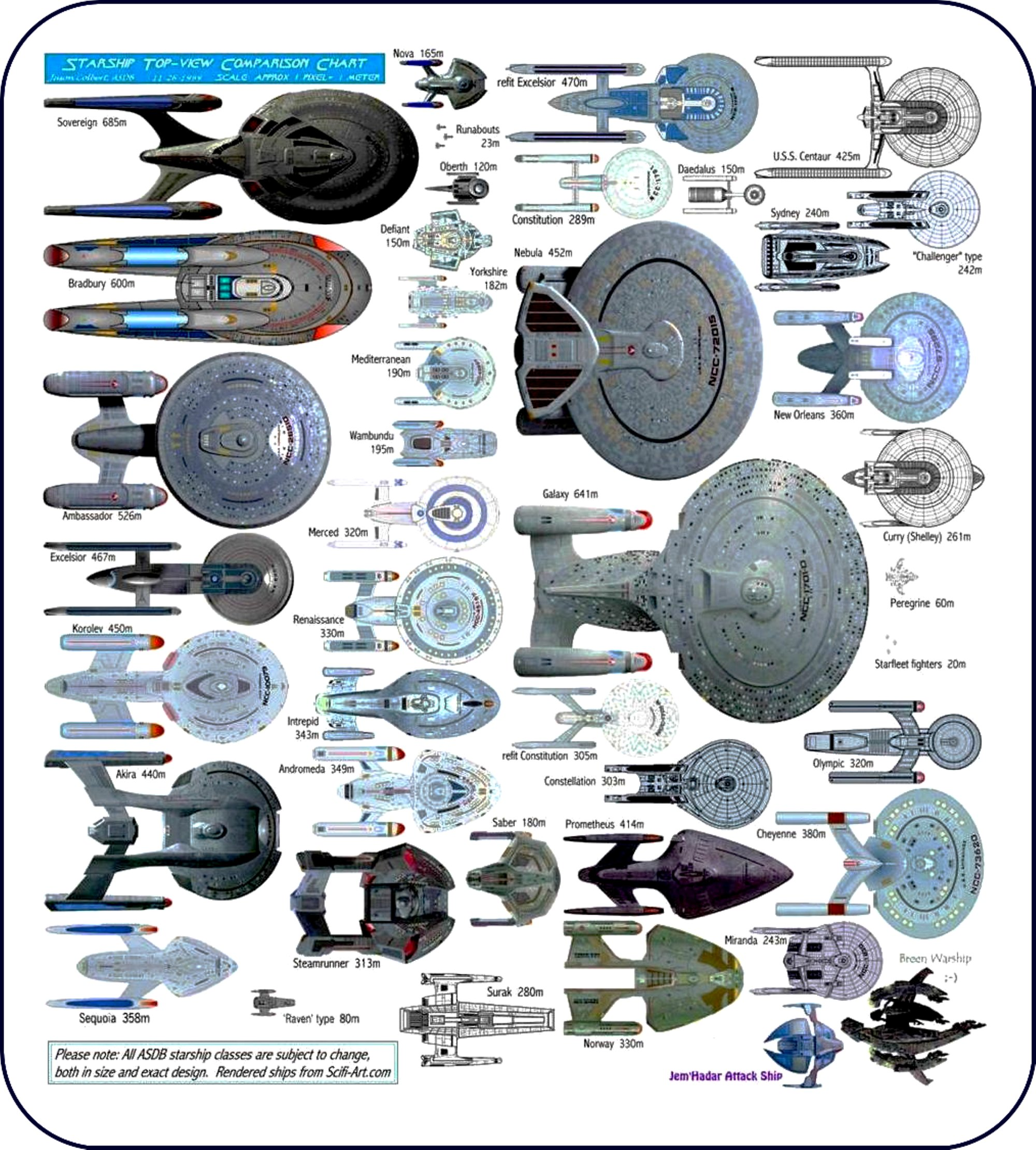 Galaxy Quest Ship Designs: 301 Moved Permanently
